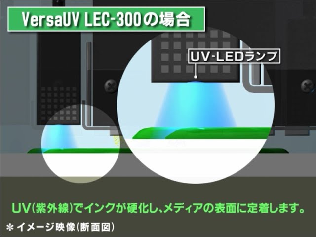 uv ledプリントの仕組み roland dg